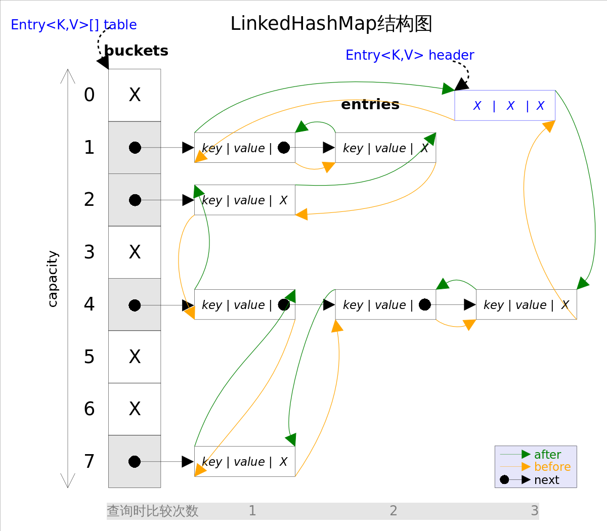LinkedHashMap_base.png